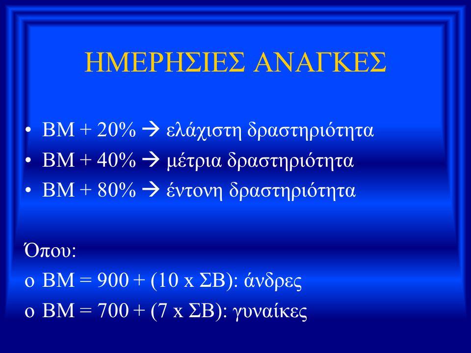 ΗΜΕΡΗΣΙΕΣ ΑΝΑΓΚΕΣ ΒΜ + 20%  ελάχιστη δραστηριότητα ΒΜ + 40%  μέτρια δραστηριότητα ΒΜ + 80%  έντονη δραστηριότητα Όπου: oΒΜ = 900 + (10 x ΣΒ): άνδρε