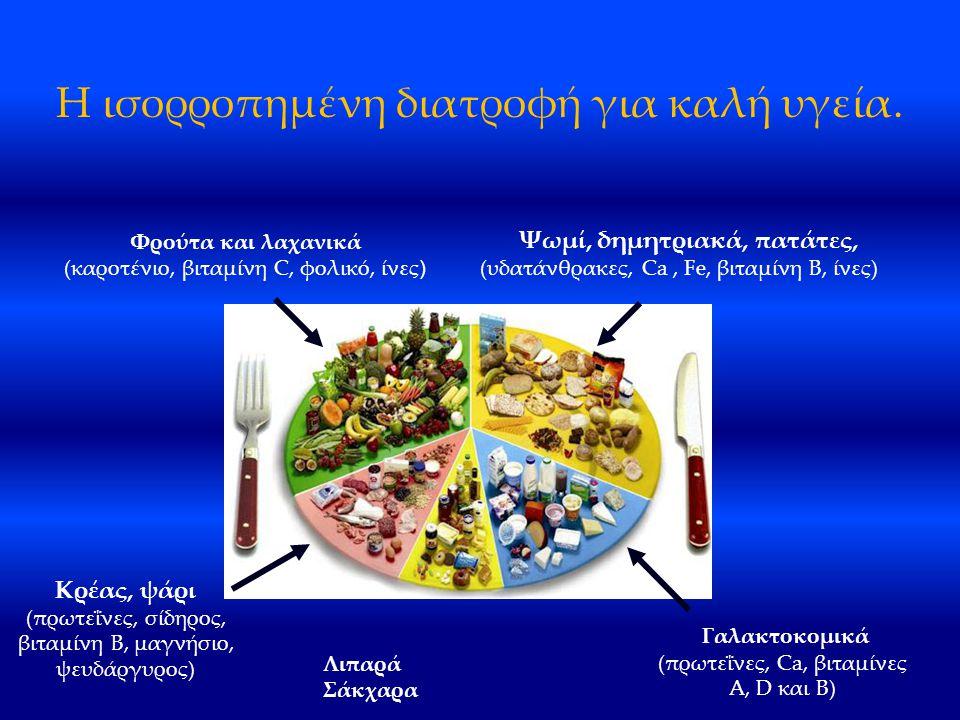 Η ισορροπημένη διατροφή για καλή υγεία. Φρούτα και λαχανικά (καροτένιο, βιταμίνη C, φολικό, ίνες ) Ψωμί, δημητριακά, πατάτες, (υδατάνθρακες, Ca, Fe, β