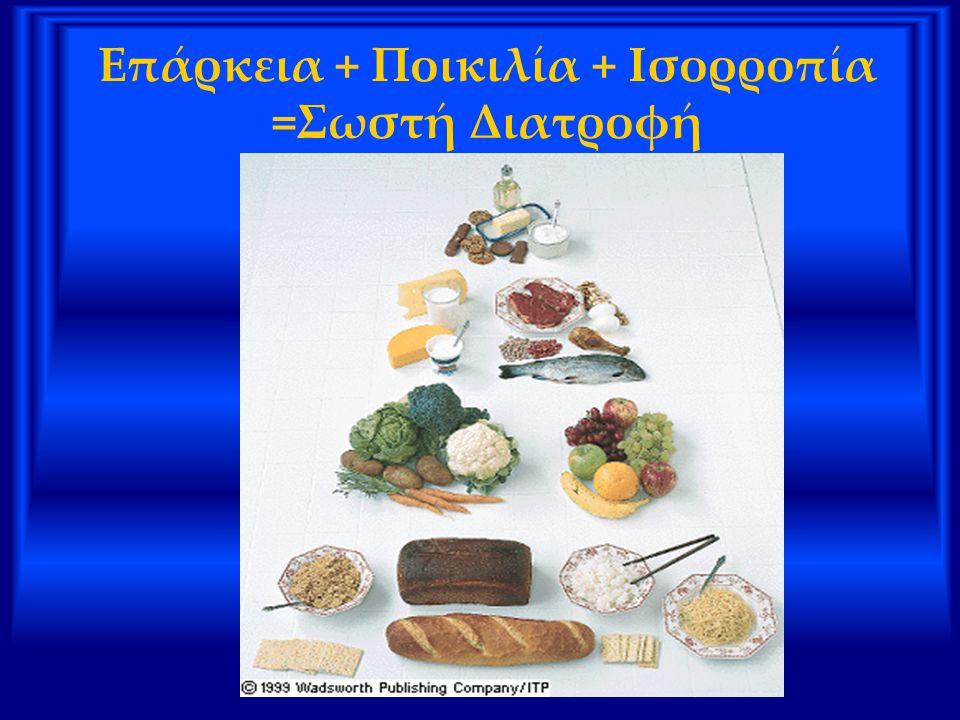 Επάρκεια + Ποικιλία + Ισορροπία =Σωστή Διατροφή