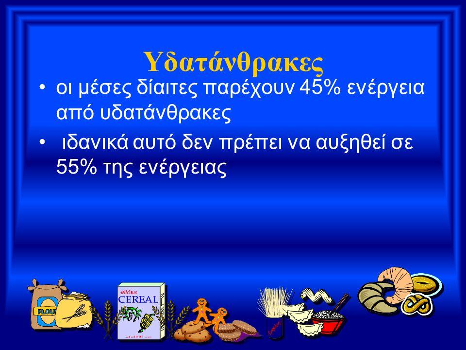 Υδατάνθρακες οι μέσες δίαιτες παρέχουν 45% ενέργεια από υδατάνθρακες ιδανικά αυτό δεν πρέπει να αυξηθεί σε 55% της ενέργειας
