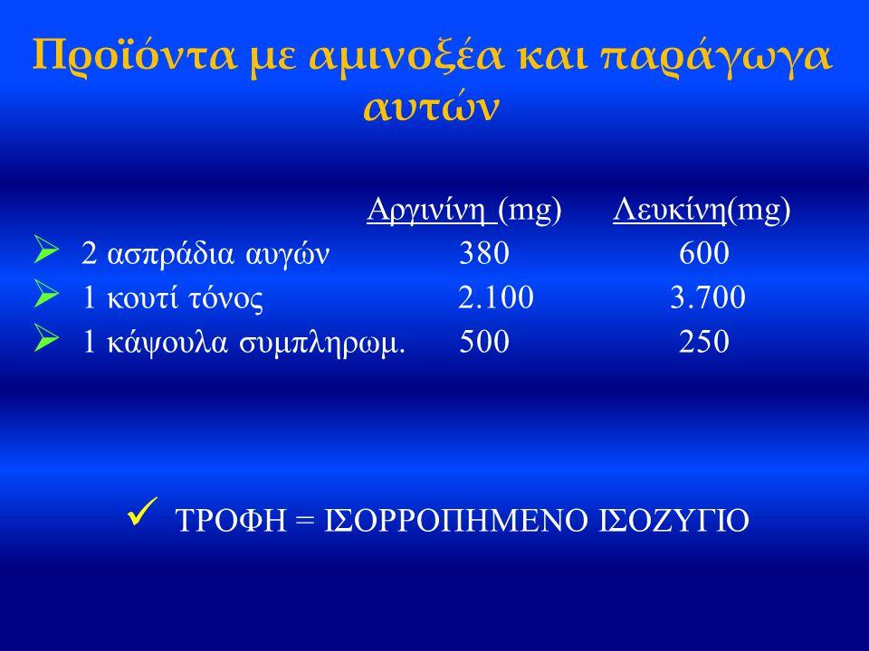 Προϊόντα με αμινοξέα και παράγωγα αυτών Αργινίνη (mg) Λευκίνη(mg)  2 ασπράδια αυγών 380 600  1 κουτί τόνος 2.100 3.700  1 κάψουλα συμπληρωμ. 500 25