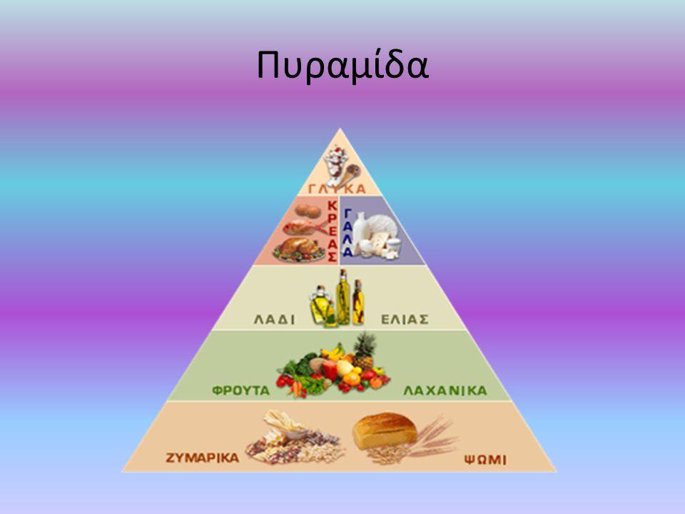 Υδατάνθρακες και φυτικές ίνες Στη βάση της Μεσογειακής Διατροφής είναι οι τροφές (κυρίως μη επεξεργασμένες) που είναι πλούσιες σε υδατάνθρακες και φυτικές ίνες, όπως ψωμί, ζυμαρικά, ρύζι, καλαμπόκι, πλιγούρι, άλλα δημητριακά και πατάτα.