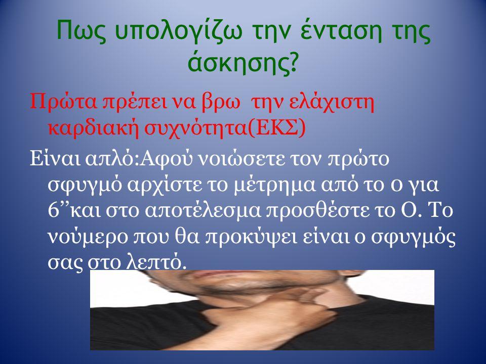 Πως υπολογίζω την ένταση της άσκησης? Πρώτα πρέπει να βρω την ελάχιστη καρδιακή συχνότητα(ΕΚΣ) Είναι απλό:Αφού νοιώσετε τον πρώτο σφυγμό αρχίστε το μέ