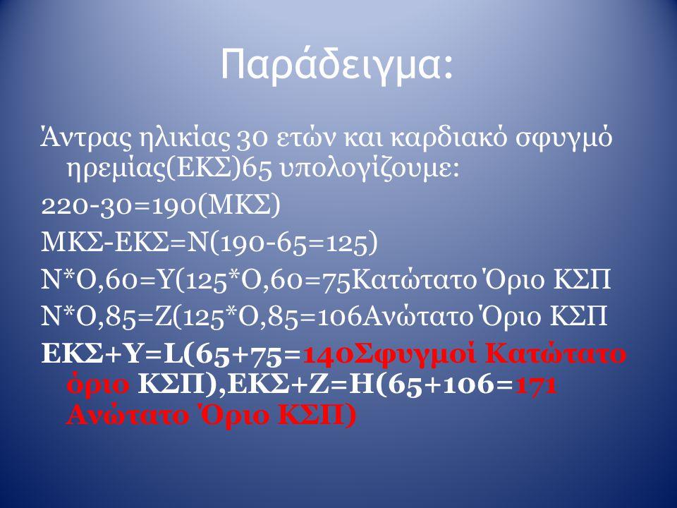 Παράδειγμα: Άντρας ηλικίας 30 ετών και καρδιακό σφυγμό ηρεμίας(ΕΚΣ)65 υπολογίζουμε: 220-30=190(ΜΚΣ) ΜΚΣ-ΕΚΣ=Ν(190-65=125) Ν*Ο,60=Υ(125*Ο,60=75Κατώτατο