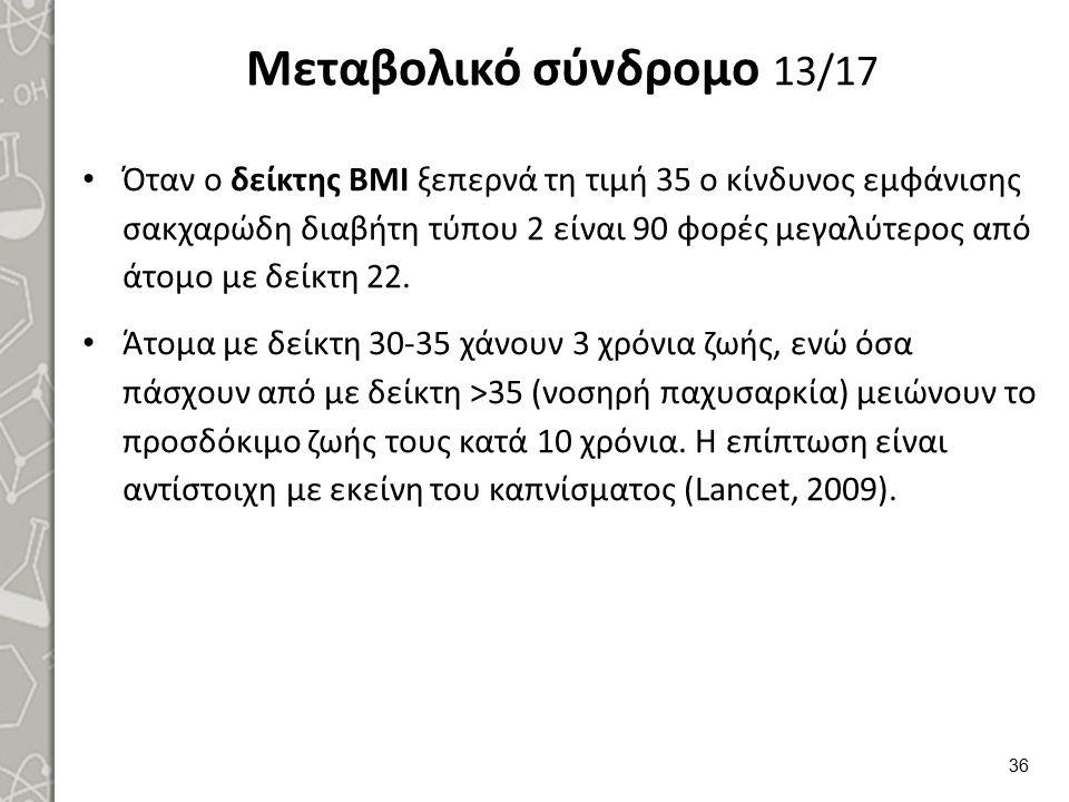 Μεταβολικό σύνδρομο 13/17 Όταν ο δείκτης BMI ξεπερνά τη τιμή 35 ο κίνδυνος εμφάνισης σακχαρώδη διαβήτη τύπου 2 είναι 90 φορές μεγαλύτερος από άτομο με