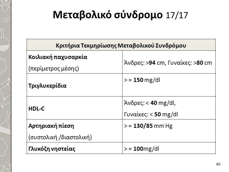 Μεταβολικό σύνδρομο 17/17 Κριτήρια Τεκμηρίωσης Μεταβολικού Συνδρόμου Κοιλιακή παχυσαρκία (περίμετρος μέσης) Άνδρες: >94 cm, Γυναίκες: >80 cm Τριγλυκερ