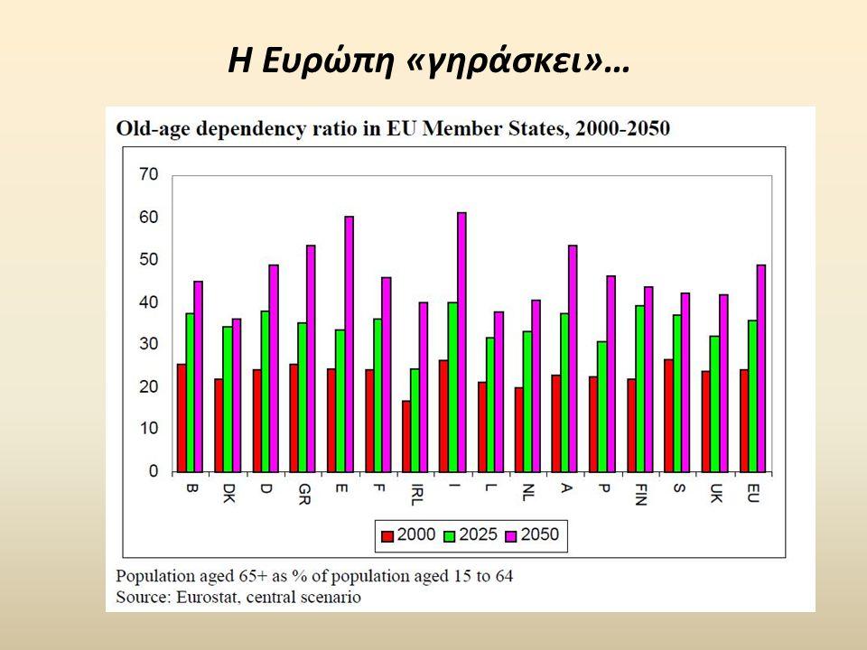 Η Ευρώπη «γηράσκει»…