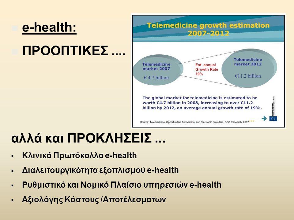 e-health: ΠΡΟΟΠΤΙΚΕΣ.... αλλά και ΠΡΟΚΛΗΣΕΙΣ...  Κλινικά Πρωτόκολλα e-health  Διαλειτουργικότητα εξοπλισμού e-health  Ρυθμιστικό και Νομικό Πλαίσιο