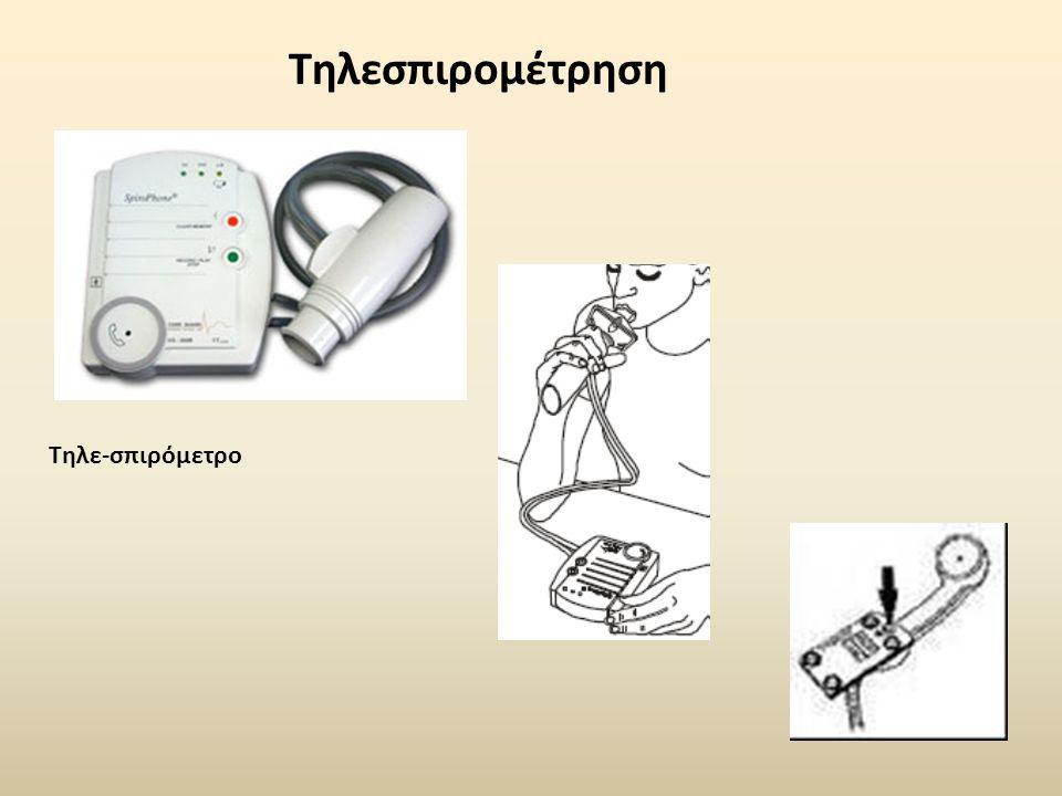 Τηλεσπιρομέτρηση Τηλε-σπιρόμετρο