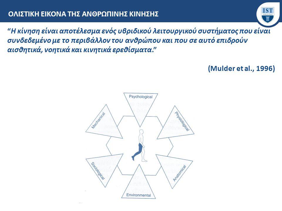 """ΟΛΙΣΤΙΚΗ ΕΙΚΟΝΑ ΤΗΣ ΑΝΘΡΩΠΙΝΗΣ ΚΙΝΗΣΗΣ """"Η κίνηση είναι αποτέλεσμα ενός υβριδικού λειτουργικού συστήματος που είναι συνδεδεμένο με το περιβάλλον του αν"""