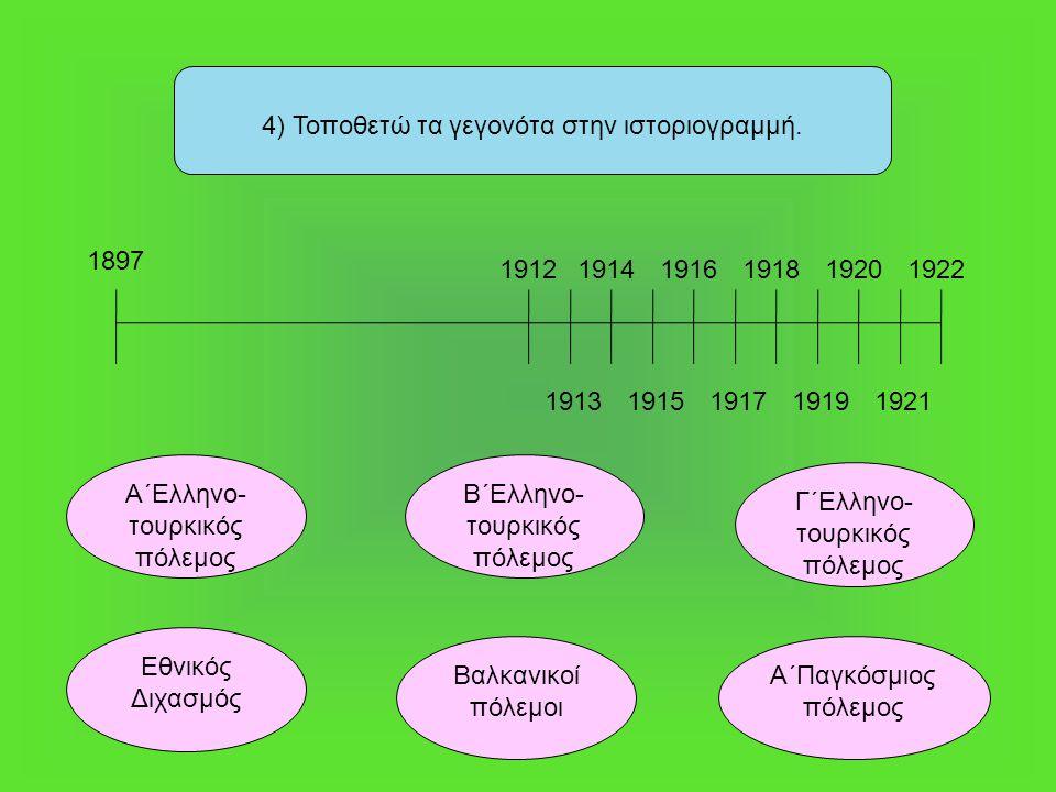 1897 1912 Εθνικός Διχασμός Γ΄Ελληνο- τουρκικός πόλεμος Α΄Ελληνο- τουρκικός πόλεμος Β΄Ελληνο- τουρκικός πόλεμος Βαλκανικοί πόλεμοι Α΄Παγκόσμιος πόλεμος 4) Τοποθετώ τα γεγονότα στην ιστοριογραμμή.