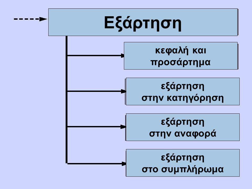 Εξάρτηση κεφαλή και προσάρτημα εξάρτηση στην κατηγόρηση εξάρτηση στην αναφορά εξάρτηση στο συμπλήρωμα