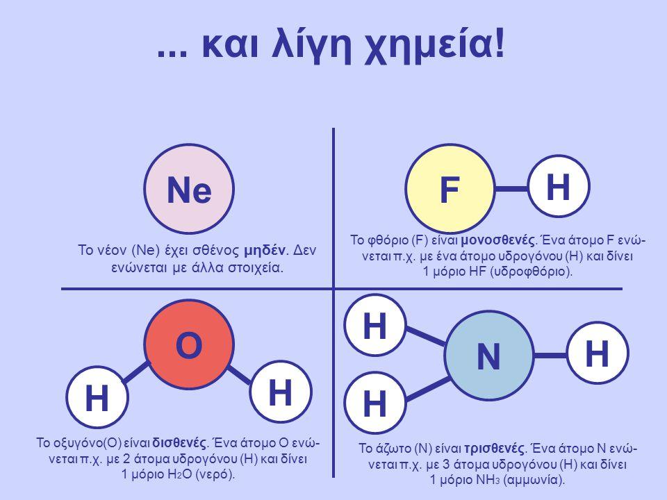 ... και λίγη χημεία. NeF H O H H N H H H Το νέον (Ne) έχει σθένος μηδέν.
