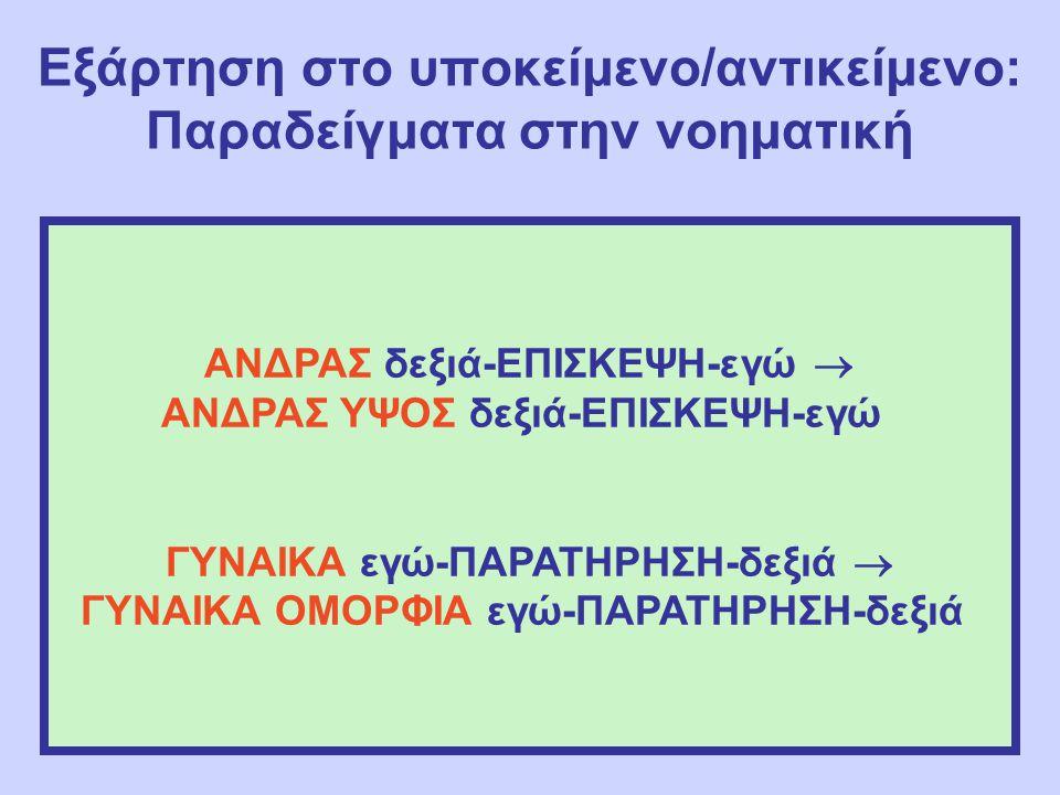 Εξάρτηση στο υποκείμενο/αντικείμενο: Παραδείγματα στην νοηματική ΑΝΔΡΑΣ δεξιά-ΕΠΙΣΚΕΨΗ-εγώ  ΑΝΔΡΑΣ ΥΨΟΣ δεξιά-ΕΠΙΣΚΕΨΗ-εγώ ΓΥΝΑΙΚΑ εγώ-ΠΑΡΑΤΗΡΗΣΗ-δεξιά  ΓΥΝΑΙΚΑ ΟΜΟΡΦΙΑ εγώ-ΠΑΡΑΤΗΡΗΣΗ-δεξιά