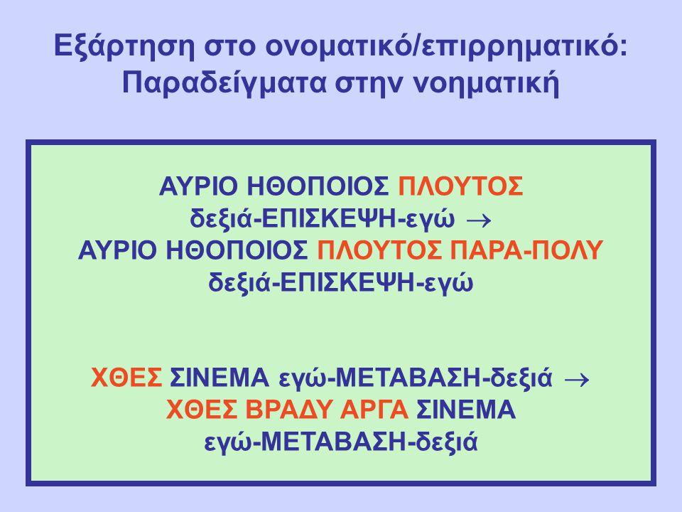 Εξάρτηση στο ονοματικό/επιρρηματικό: Παραδείγματα στην νοηματική ΑΥΡΙΟ ΗΘΟΠΟΙΟΣ ΠΛΟΥΤΟΣ δεξιά-ΕΠΙΣΚΕΨΗ-εγώ  ΑΥΡΙΟ ΗΘΟΠΟΙΟΣ ΠΛΟΥΤΟΣ ΠΑΡΑ-ΠΟΛΥ δεξιά-ΕΠ