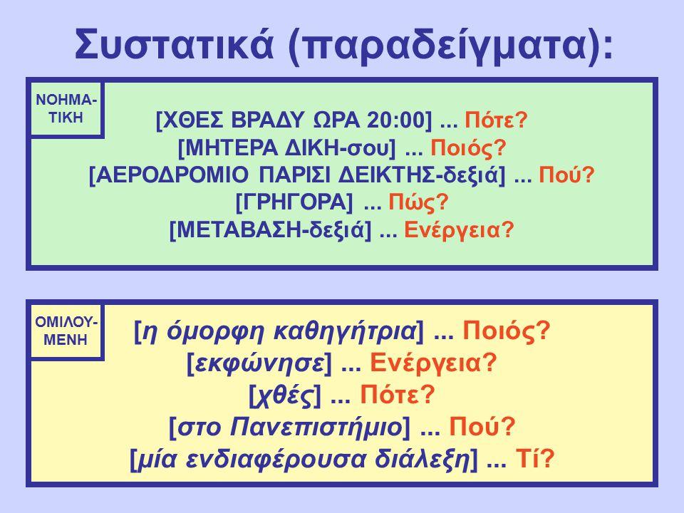 Συστατικά (παραδείγματα): [ΧΘΕΣ ΒΡΑΔΥ ΩΡΑ 20:00]... Πότε? [ΜΗΤΕΡΑ ΔΙΚΗ-σου]... Ποιός? [ΑΕΡΟΔΡΟΜΙΟ ΠΑΡΙΣΙ ΔΕΙΚΤΗΣ-δεξιά]... Πού? [ΓΡΗΓΟΡΑ]... Πώς? [ΜΕΤ