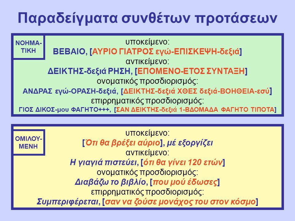 Παραδείγματα συνθέτων προτάσεων υποκείμενο: ΒΕΒΑΙΟ, [ΑΥΡΙΟ ΓΙΑΤΡΟΣ εγώ-ΕΠΙΣΚΕΨΗ-δεξιά] αντικείμενο: ΔΕΙΚΤΗΣ-δεξιά ΡΗΣΗ, [ΕΠΟΜΕΝΟ-ΕΤΟΣ ΣΥΝΤΑΞΗ] ονοματικός προσδιορισμός: ΑΝΔΡΑΣ εγώ-ΟΡΑΣΗ-δεξιά, [ΔΕΙΚΤΗΣ-δεξιά ΧΘΕΣ δεξιά-ΒΟΗΘΕΙΑ-εσύ ] επιρρηματικός προσδιορισμός: ΓΙΟΣ ΔΙΚΟΣ-μου ΦΑΓΗΤΟ+++, [ΣΑΝ ΔΕΙΚΤΗΣ-δεξιά 1-ΒΔΟΜΑΔΑ ΦΑΓΗΤΟ ΤΙΠΟΤΑ] υποκείμενο: [Ότι θα βρέξει αύριο], μέ εξοργίζει αντικείμενο: Η γιαγιά πιστεύει, [ότι θα γίνει 120 ετών] ονοματικός προσδιορισμός: Διαβάζω το βιβλίο, [που μού έδωσες] επιρρηματικός προσδιορισμός: Συμπεριφέρεται, [σαν να ζούσε μονάχος του στον κόσμο] ΝΟΗΜΑ- ΤΙΚΗ ΟΜΙΛΟΥ- ΜΕΝΗ