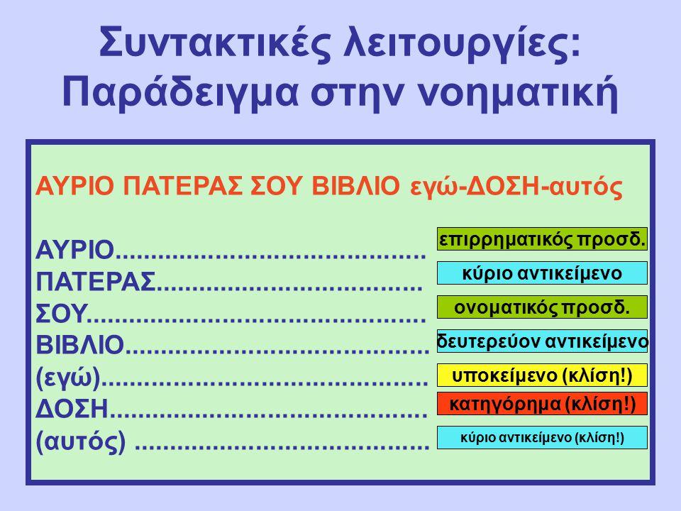 Συντακτικές λειτουργίες: Παράδειγμα στην νοηματική ΑΥΡΙΟ ΠΑΤΕΡΑΣ ΣΟΥ ΒΙΒΛΙΟ εγώ-ΔΟΣΗ-αυτός ΑΥΡΙΟ...........................................