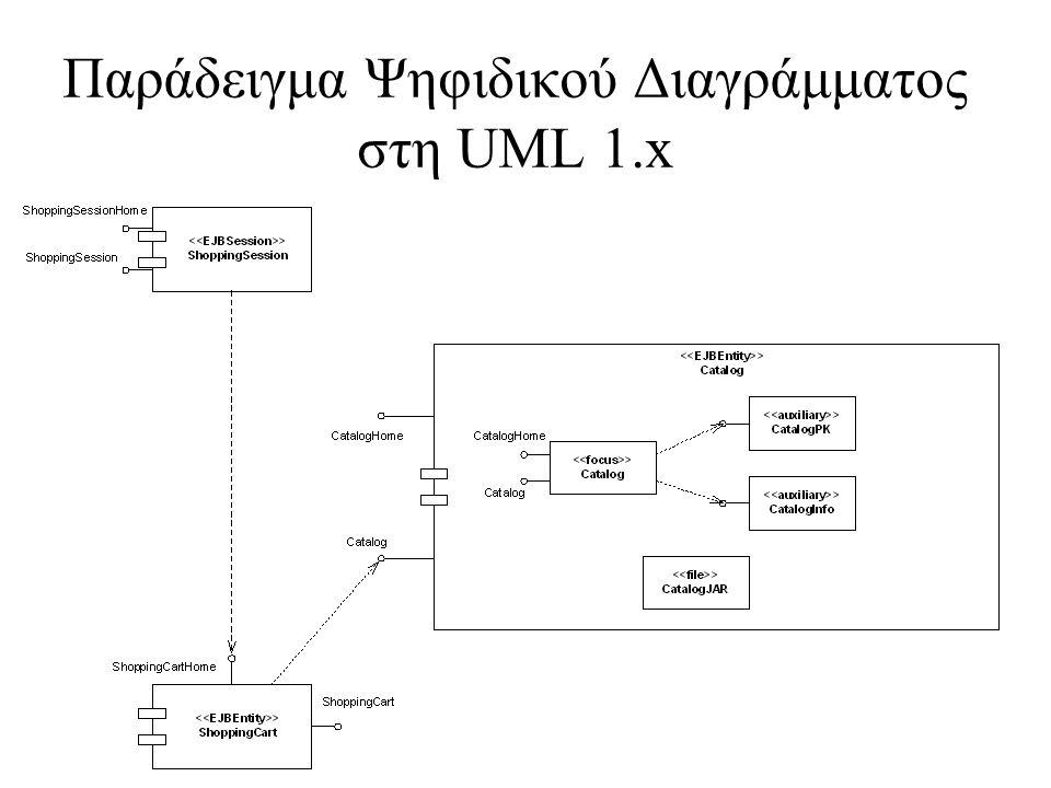 Παράδειγμα Ψηφιδικού Διαγράμματος στη UML 1.x
