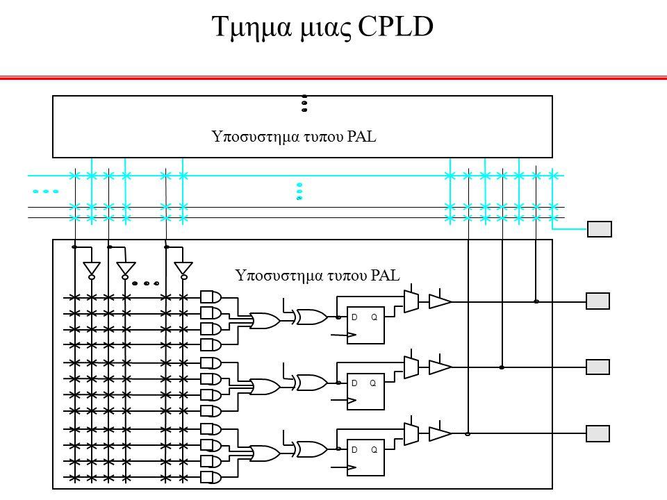 Τμημα μιας CPLD DQ DQ DQ Υποσυστημα τυπου PAL