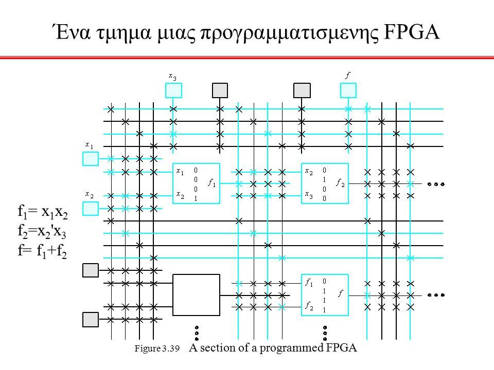 Figure 3.39 A section of a programmed FPGA Ένα τμημα μιας προγραμματισμενης FPGA f 1 = x 1 x 2 f 2 =x 2 x 3 f= f 1 +f 2