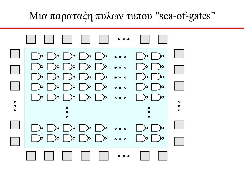 Μια παραταξη πυλων τυπου sea-of-gates