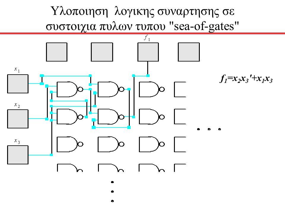 f 1 =x 2 x 3 +x 1 x 3 Υλοποιηση λογικης συναρτησης σε συστοιχια πυλων τυπου sea-of-gates