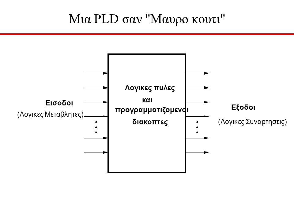 Look-up Table δυο μεταβλητων x 1 x 2 f 0/1 0 0 1 1 0 1 0 1 1 0 0 1 x 1 x 2 (b)f 1 x 1 x 2 x 1 x 2 += x 1 x 2 1 0 0 1 f 1 f 1 Παραδειγμα λογικου block Look-up Table (LUT) 00 01 10 11 0 1 0101 0101 x 0101 x