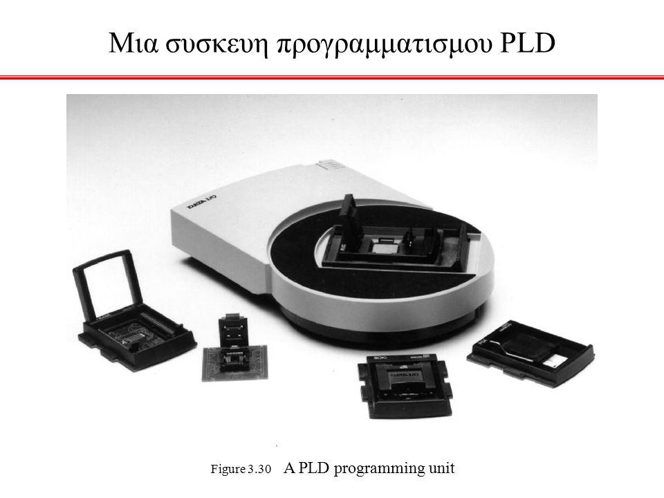 Figure 3.30 A PLD programming unit Μια συσκευη προγραμματισμου PLD