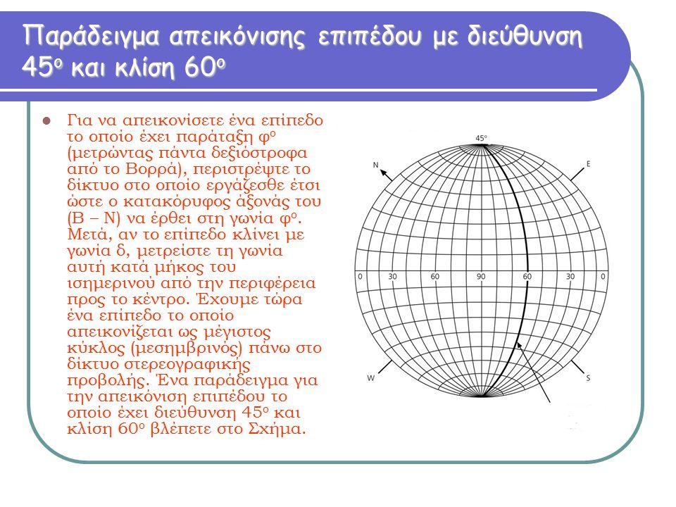 Παράδειγμα απεικόνισης επιπέδου με διεύθυνση 45 ο και κλίση 60 ο Για να απεικονίσετε ένα επίπεδο το οποίο έχει παράταξη φ ο (μετρώντας πάντα δεξιόστρο
