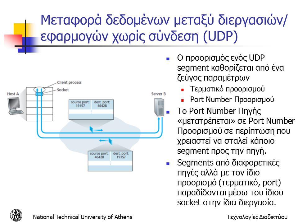 Μεταφορά δεδομένων μεταξύ διεργασιών/ εφαρμογών χωρίς σύνδεση (UDP) National Technical University of AthensΤεχνολογίες Διαδικτύου Ο προορισμός ενός UDP segment καθορίζεται από ένα ζεύγος παραμέτρων Τερματικό προορισμού Port Number Προορισμού Το Port Number Πηγής «μετατρέπεται» σε Port Number Προορισμού σε περίπτωση που χρειαστεί να σταλεί κάποιο segment προς την πηγή.