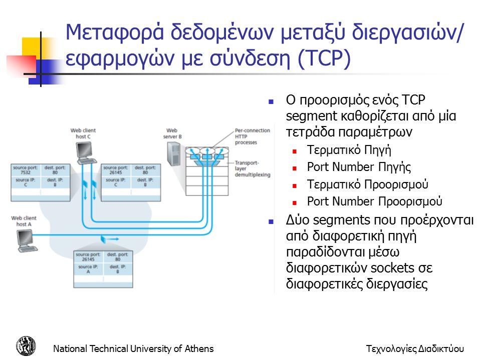 Μεταφορά δεδομένων μεταξύ διεργασιών/ εφαρμογών με σύνδεση (TCP) National Technical University of AthensΤεχνολογίες Διαδικτύου Ο προορισμός ενός TCP segment καθορίζεται από μία τετράδα παραμέτρων Τερματικό Πηγή Port Number Πηγής Τερματικό Προορισμού Port Number Προορισμού Δύο segments που προέρχονται από διαφορετική πηγή παραδίδονται μέσω διαφορετικών sockets σε διαφορετικές διεργασίες