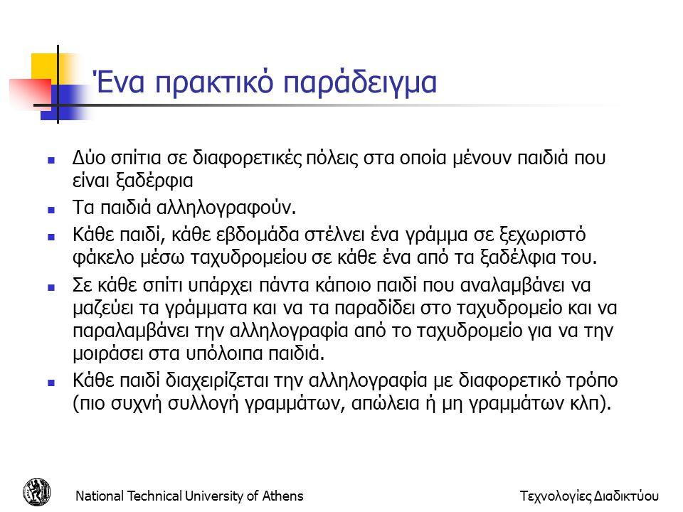 Ένα πρακτικό παράδειγμα National Technical University of AthensΤεχνολογίες Διαδικτύου Δύο σπίτια σε διαφορετικές πόλεις στα οποία μένουν παιδιά που είναι ξαδέρφια Τα παιδιά αλληλογραφούν.