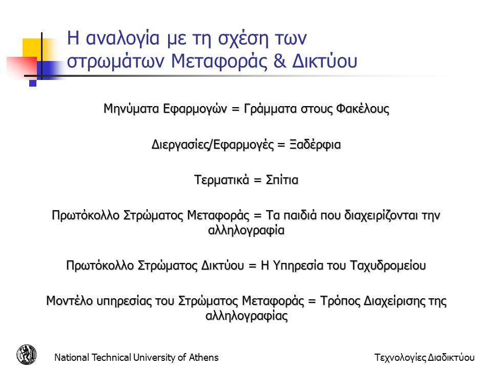 Η αναλογία με τη σχέση των στρωμάτων Μεταφοράς & Δικτύου National Technical University of AthensΤεχνολογίες Διαδικτύου Μηνύματα Εφαρμογών = Γράμματα στους Φακέλους Διεργασίες/Εφαρμογές = Ξαδέρφια Τερματικά = Σπίτια Πρωτόκολλο Στρώματος Μεταφοράς = Τα παιδιά που διαχειρίζονται την αλληλογραφία Πρωτόκολλο Στρώματος Δικτύου = Η Υπηρεσία του Ταχυδρομείου Μοντέλο υπηρεσίας του Στρώματος Μεταφοράς = Τρόπος Διαχείρισης της αλληλογραφίας