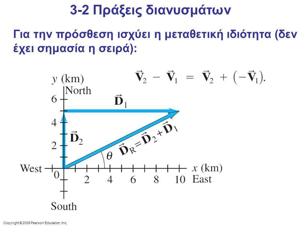 Copyright © 2009 Pearson Education, Inc.3-5 Μοναδιαία Διανύσματα Έχουν μέτρο (μήκος) 1.