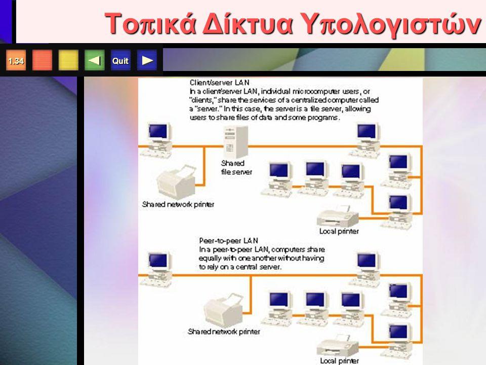 Quit 1.33 Δίκτυα Ε π ικοινωνίας