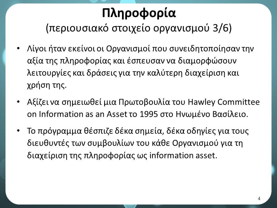 Πληροφορία (περιουσιακό στοιχείο οργανισμού 3/6) Λίγοι ήταν εκείνοι οι Οργανισμοί που συνειδητοποίησαν την αξία της πληροφορίας και έσπευσαν να διαμορφώσουν λειτουργίες και δράσεις για την καλύτερη διαχείριση και χρήση της.