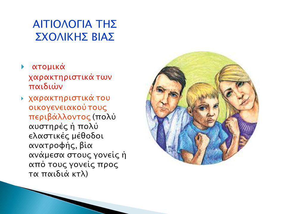 ΑΙΤΙΟΛΟΓΙΑ ΤΗΣ ΣΧΟΛΙΚΗΣ ΒΙΑΣ  ατομικά χαρακτηριστικά των παιδιών  χαρακτηριστικά του οικογενειακού τους περιβάλλοντος (πολύ αυστηρές ή πολύ ελαστικές μέθοδοι ανατροφής, βία ανάμεσα στους γονείς ή από τους γονείς προς τα παιδιά κτλ)