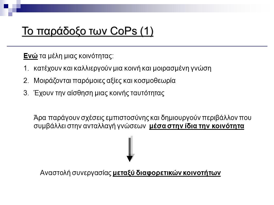 Το παράδοξο των CoPs (1) Ενώ τα μέλη μιας κοινότητας: 1.κατέχουν και καλλιεργούν μια κοινή και μοιρασμένη γνώση 2.Μοιράζονται παρόμοιες αξίες και κοσμ