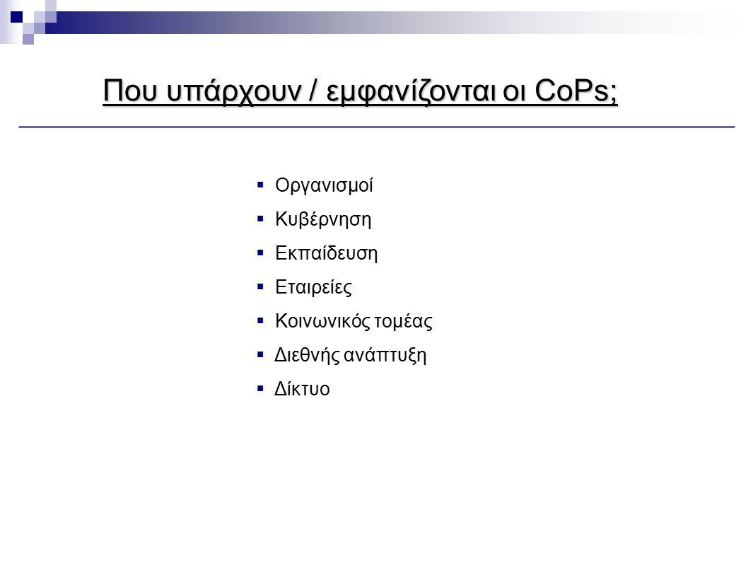 Που υπάρχουν / εμφανίζονται οι CoPs;  Οργανισμοί  Κυβέρνηση  Εκπαίδευση  Εταιρείες  Κοινωνικός τομέας  Διεθνής ανάπτυξη  Δίκτυο