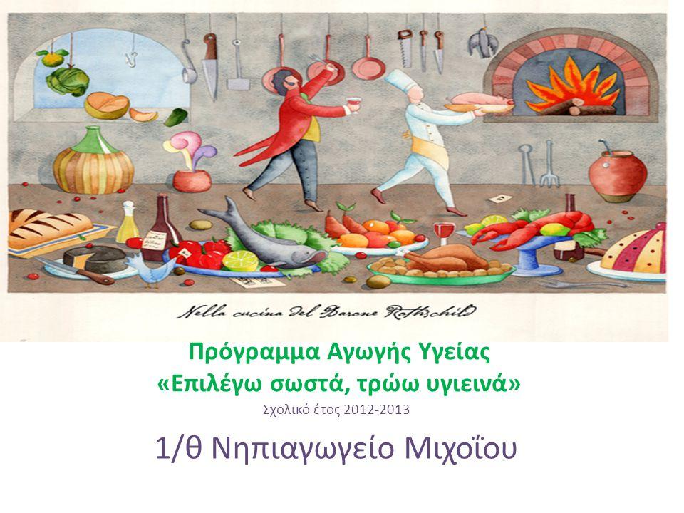 Πρόγραμμα Αγωγής Υγείας «Επιλέγω σωστά, τρώω υγιεινά» Σχολικό έτος 2012-2013 1/θ Νηπιαγωγείο Μιχοΐου