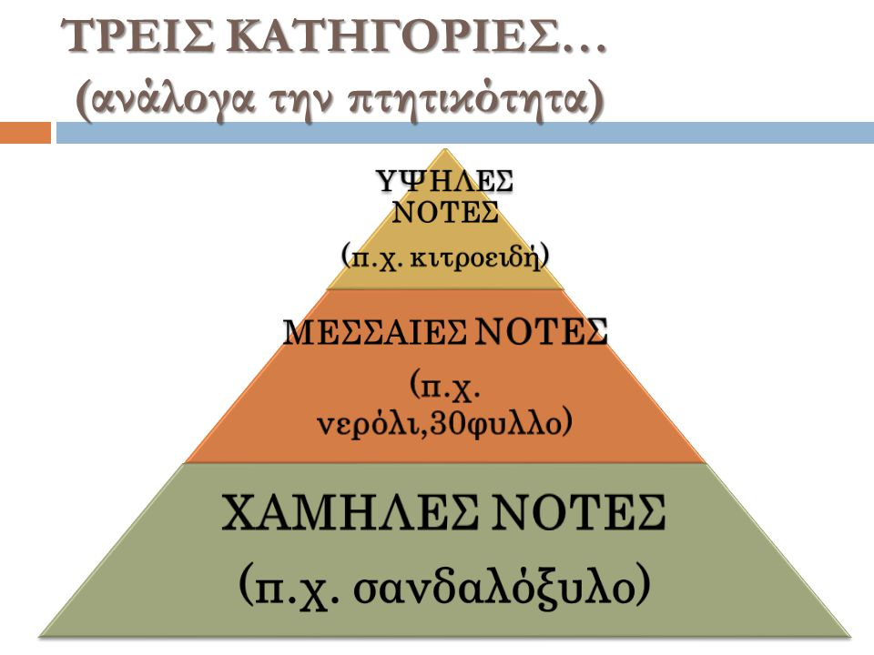 ΜΕΘΟΔΟΣ & ΤΡΟΠΟΣ ΠΑΡΑΛΑΒΗΣ… ΜΕΘΟΔΟΙ  ΠΕΤΑΛΑ - π.χ.