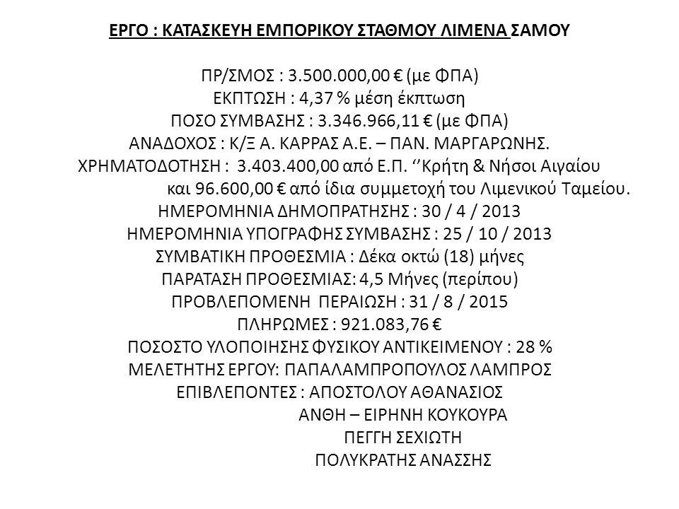 ΕΡΓΟ : ΚΑΤΑΣΚΕΥΗ ΕΜΠΟΡΙΚΟΥ ΣΤΑΘΜΟΥ ΛΙΜΕΝΑ ΣΑΜΟΥ ΠΡ/ΣΜΟΣ : 3.500.000,00 € (με ΦΠΑ) ΕΚΠΤΩΣΗ : 4,37 % μέση έκπτωση ΠΟΣΟ ΣΥΜΒΑΣΗΣ : 3.346.966,11 € (με ΦΠΑ) ΑΝΑΔΟΧΟΣ : Κ/Ξ Α.