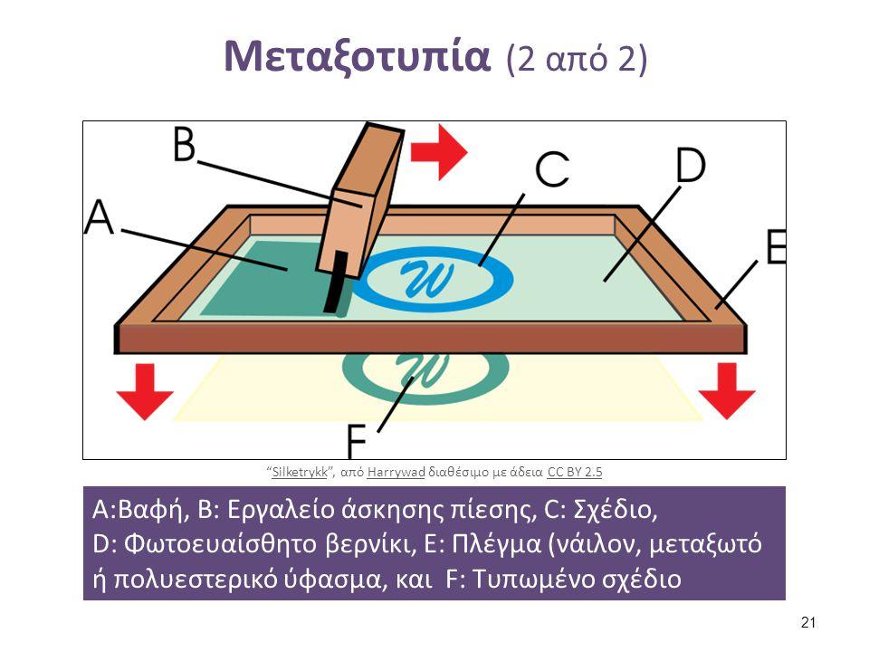 """Μεταξοτυπία (2 από 2) """"Silketrykk"""", από Harrywad διαθέσιμο με άδεια CC BY 2.5SilketrykkHarrywadCC BY 2.5 A:Βαφή, B: Εργαλείο άσκησης πίεσης, C: Σχέδιο"""