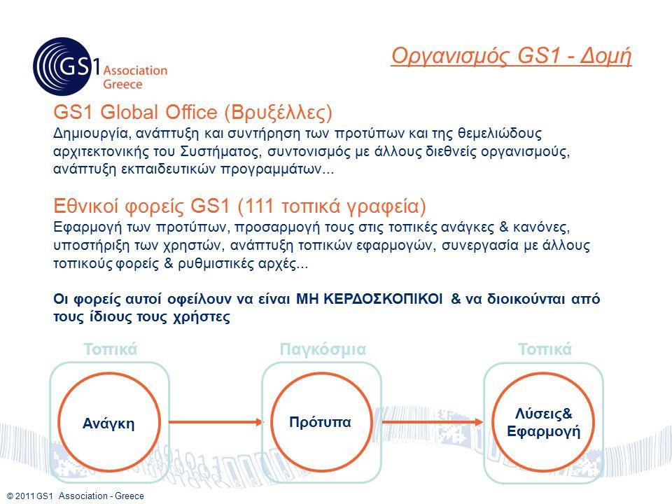 © 2011 GS1 Association - Greece GS1 Global Office (Βρυξέλλες) Δημιουργία, ανάπτυξη και συντήρηση των προτύπων και της θεμελιώδους αρχιτεκτονικής του Συστήματος, συντονισμός με άλλους διεθνείς οργανισμούς, ανάπτυξη εκπαιδευτικών προγραμμάτων...