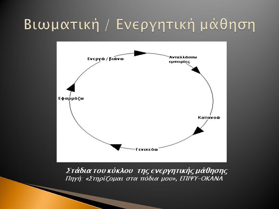 Στάδια του κύκλου της ενεργητικής μάθησης Πηγή: «Στηρίζομαι στα πόδια μου», ΕΠΙΨΥ-ΟΚΑΝΑ