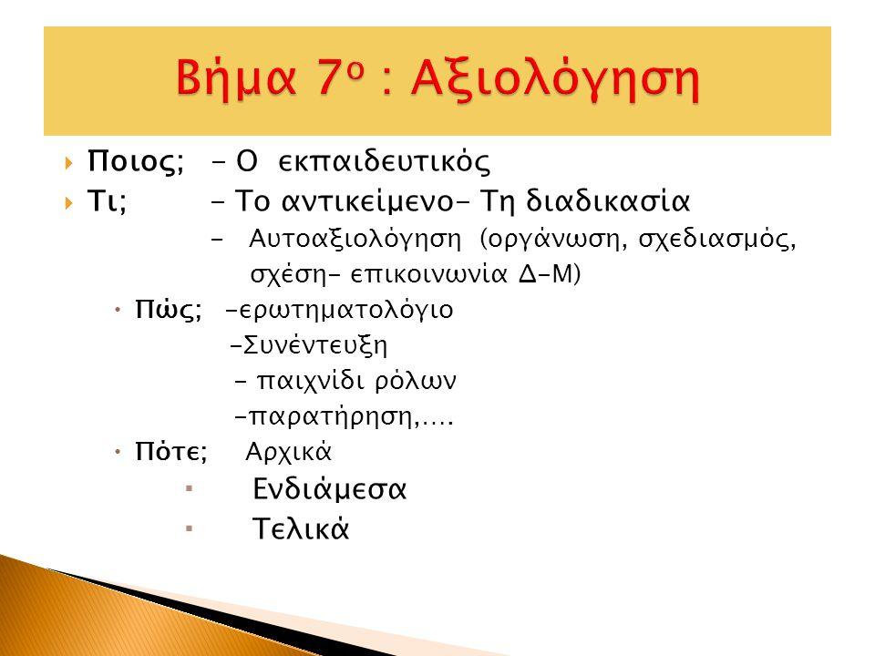 Ποιος; - Ο εκπαιδευτικός  Τι; - Το αντικείμενο- Τη διαδικασία - Αυτοαξιολόγηση (οργάνωση, σχεδιασμός, σχέση- επικοινωνία Δ-Μ)  Πώς; -ερωτηματολόγι