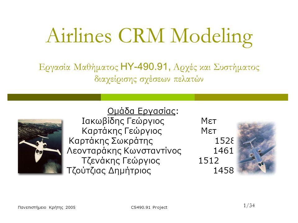 Πανεπιστήμειο Κρήτης 2005CS490.91 Project CRM Metrics  Έσοδα  Φόρτος εργασίας  Η ικανοποίηση των πελατών - Ακρίβεια και τακτικότητα δρομολογίων - Σχέση τιμής απόδοσης - Ταχεία υπηρεσία και εξυπηρέτηση 12/34