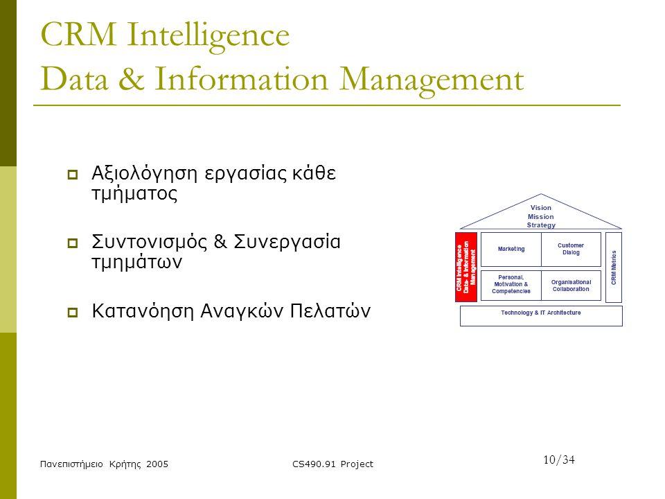 Πανεπιστήμειο Κρήτης 2005CS490.91 Project CRM Intelligence Data & Information Management  Αξιολόγηση εργασίας κάθε τμήματος  Συντονισμός & Συνεργασί