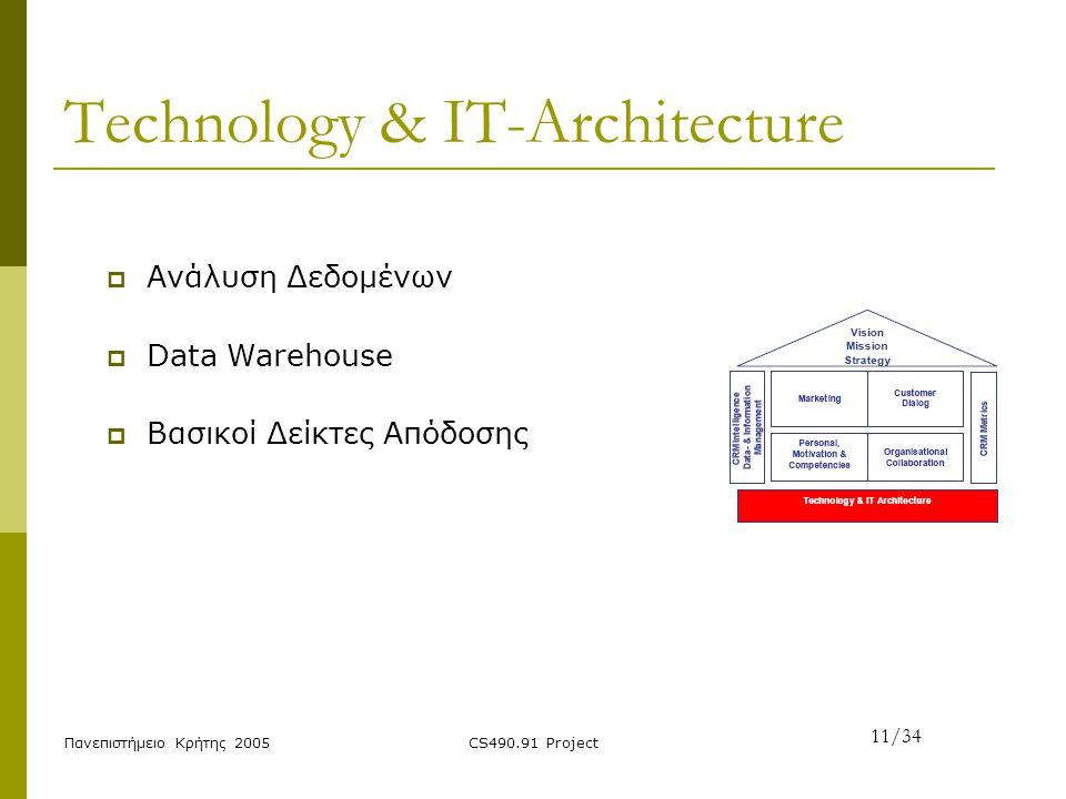 Πανεπιστήμειο Κρήτης 2005CS490.91 Project Technology & IT-Architecture  Ανάλυση Δεδομένων  Data Warehouse  Βασικοί Δείκτες Απόδοσης 11/34